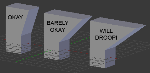 3d printing overhang